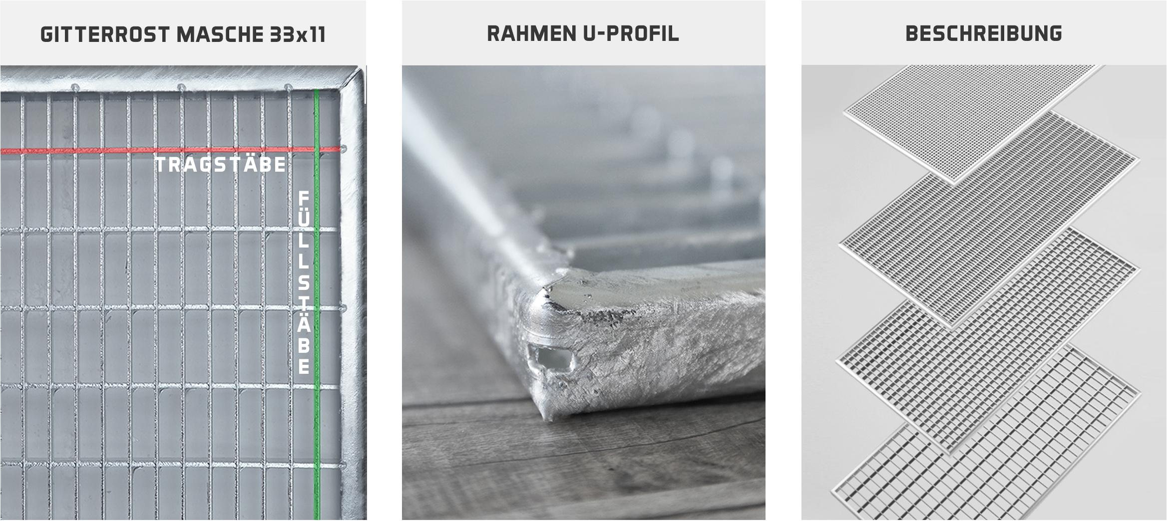 Charmant Gitterroste Zum Kochen Fotos - Die Besten Elektrischen ...